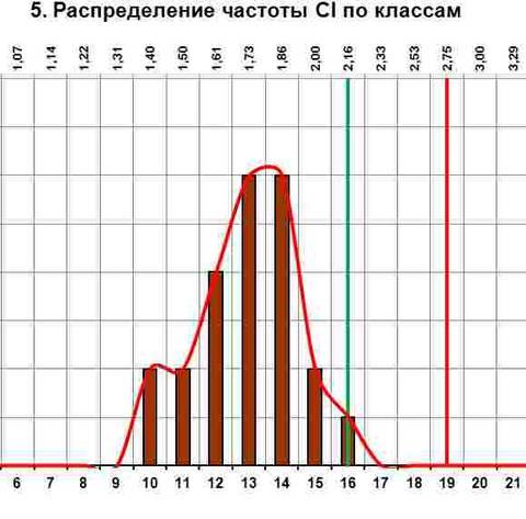 http://s8.uplds.ru/t/Qxiy8.jpg